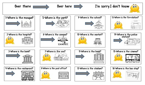 Over here /there worksheet