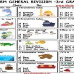 3.Sınıf 2.Dönem Genel Değerlendirme Testi