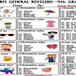 4.Sınıf 2.Dönem Genel Değerlendirme Testi (50 soruluk)
