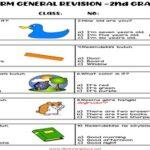 2. Sınıf İngilizce 1. Dönem Deneme Sınavı